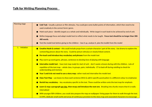 Talk for Writing Planning Process Whole School document KS1 and 2