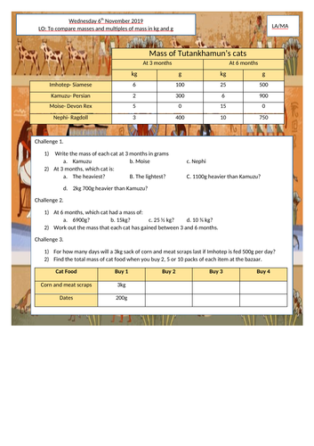 LKS2: Comparing masses in kg and g (Egyptian themed!)