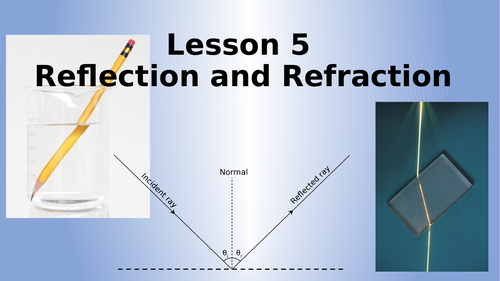 AQA Physics Reflection and Refraction Lesson