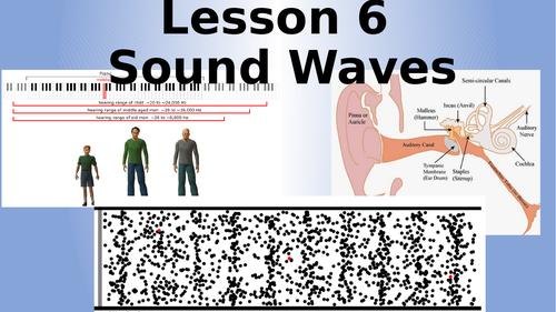 AQA Physics Sound Waves Lesson