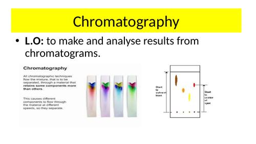Chromatography GCSE Chemistry