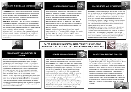 GCSE History Medicine in Britain Knowledge Organiser 18th and 19th century medicine