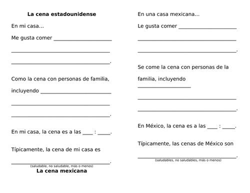 Meal Taking Culture Comparison | Mexico | Food Unit