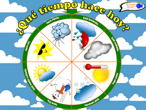 Make Your Own Spanish Weather Wheel!