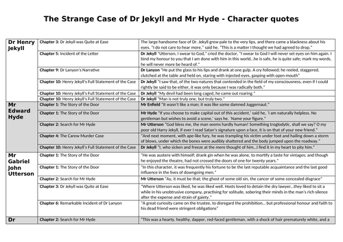 Jekyll and Hyde Character Quotes