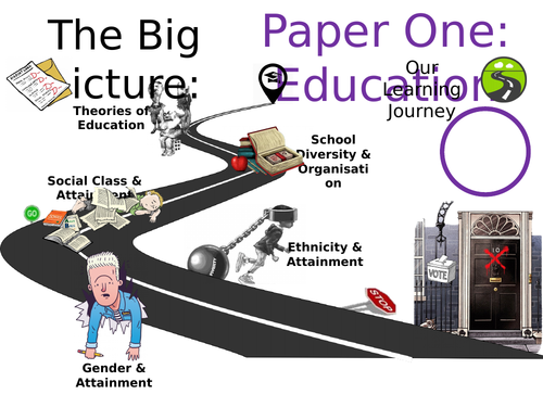 Big Picture - GCSE Sociology Learning Journey - Education