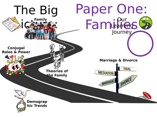 Big Picture - GCSE Sociology Learning Journey - Families