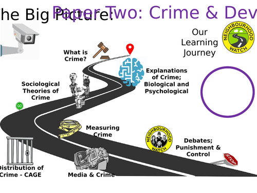 Big Picture - GCSE Sociology Learning Journey - Crime