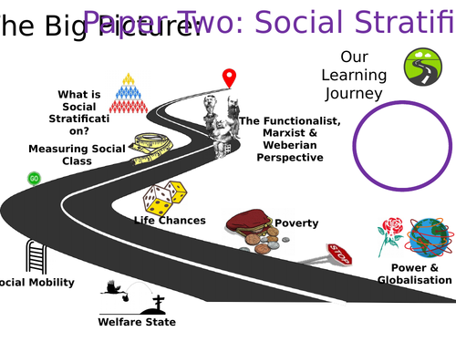 Big Picture - GCSE Sociology Learning Journey - Social Stratification