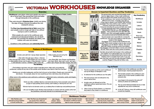 Victorian Workhouses Knowledge Organiser/ Revision Mat!