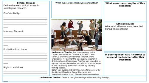 GCSE Sociology - Research Methods - Undercover Teacher