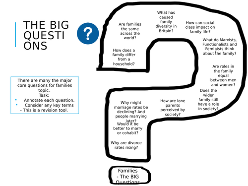 GCSE Sociology - Families - The BIG Question