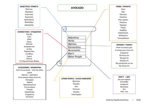 AVOCADO tool for writing Modern Greek essays