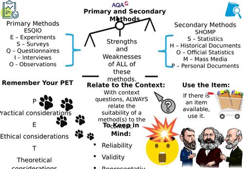 AS/A-level Sociology - Methods in Context - CribSheet & Table-