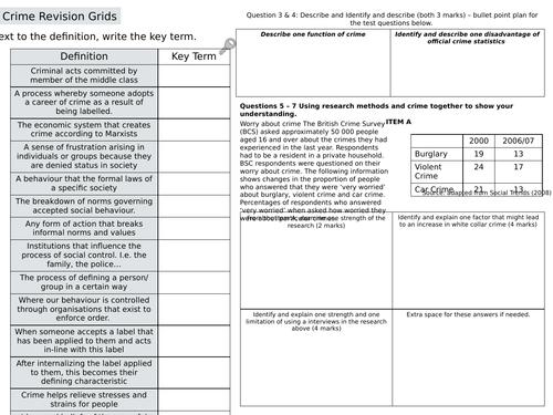GCSE Sociology Paper Two - Revision Grids Bundle