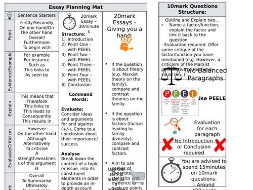 AS/A-level Sociology - Essay Writing Structure Sheet
