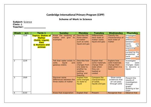 Scheme of Work in Science 4