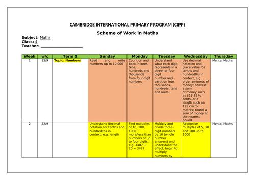 Scheme of Work in Maths 4