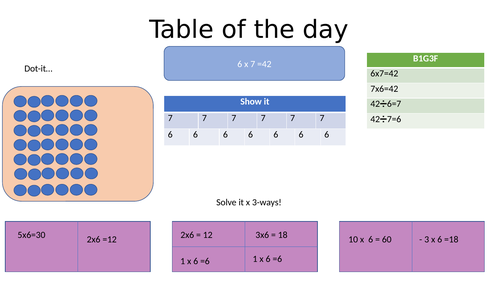 Teaching Tables