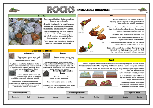 Year 3 Rocks Knowledge Organiser!