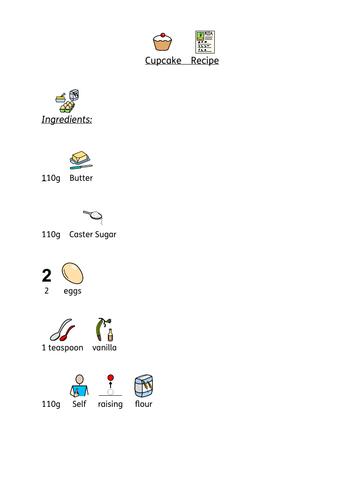 Simple symbolised cupcake recipe