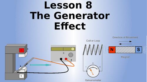 AQA Physics The Generator Effect Lesson