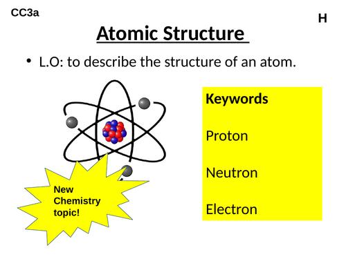 Edexcel GCSE Chemistry atomic structure intro Gd 5-9