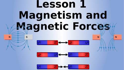 AQA Physics Electromagnetism Lesson Pack (11 lessons)