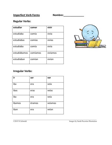 Imperfect Tense in Spanish: Charts and Worksheets (Imperfecto) **FREEBIE**