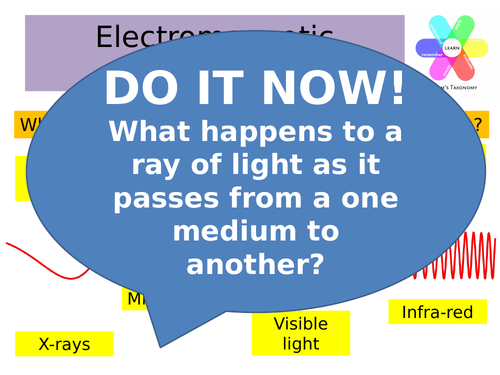 Blooms Electromagnetic Spectrum Lesson