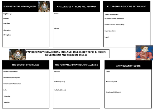 GCSE History Early Elizabethan England Topic 1 Queen, Government and Religion Knowledge  Organizer