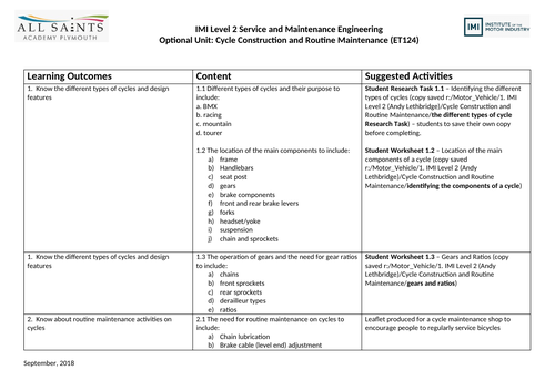 IMI Level 2: Cycle Construction & Routine Maintenance SOW / Unit Overview