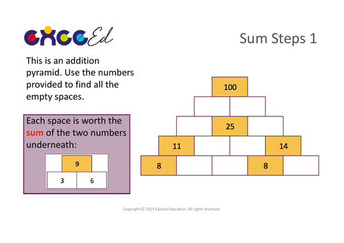 Sum Steps: 'Start the Day' reasoning addition problems (Free)
