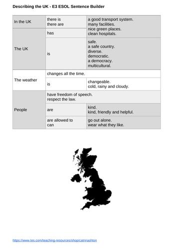 Describing the UK ESOL E3 sentence builder