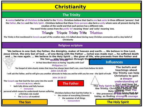 The Trinity knowledge organiser