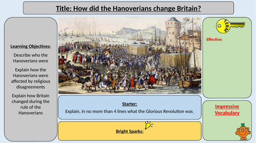 The Hanoverians and the Jacobite Rebellions