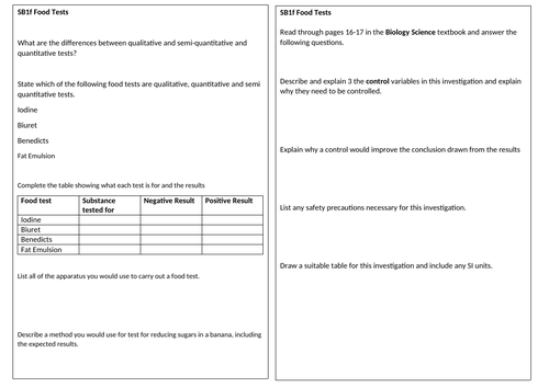 SB1f Food Tests Core Practical Revision Summary