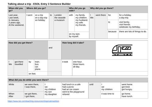 ESOL EAL ESL Entry 3 Travel and Transport Going on a Trip Sentence Builder