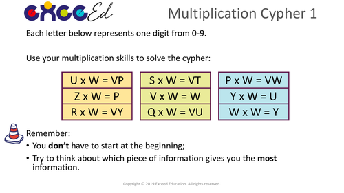 Multiplication Cypher: 'Start the Day' reasoning activity