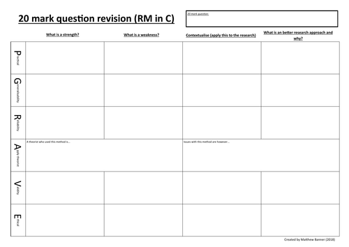 Methods in Context worksheet.