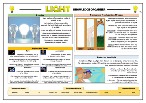 Year 3 Light Knowledge Organiser!