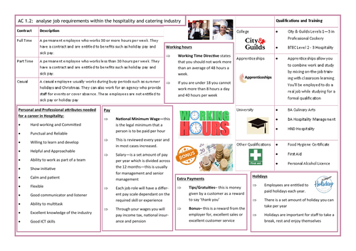 AC1.2/1.3 - WJEC HOSPITALITY & CATERING - - KNOWLEDGE ORGANISER