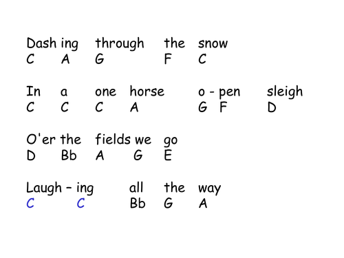 Jingle Bells backing track 80bpm, 90bpm, 100bpm and PowerPoint notes and words