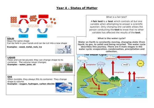 States of  Matter knowledge organiser