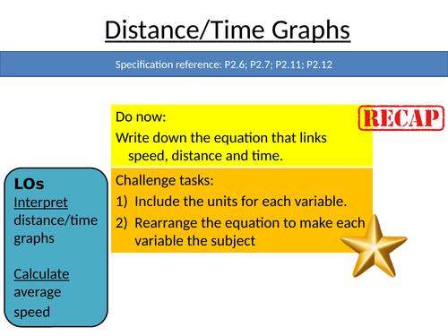 CP1b Distance time graphs Edexcel 9-1 GCSE