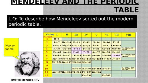 Edexcel GCSE Chemistry Mendeleev and his periodic table