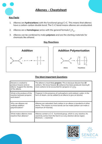 Alkenes Worksheet & Cheatsheet for GCSE