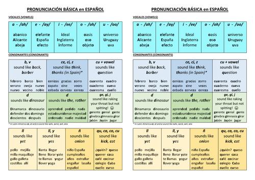 PRONUNCIACION en ESPANOL