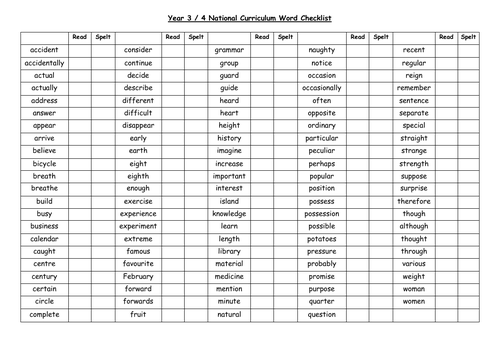 Year 3 & 4 National Curriculum Word Checklist (for reading and spelling)