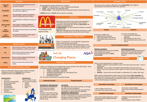 AQA Changing Places Knowledge Organiser